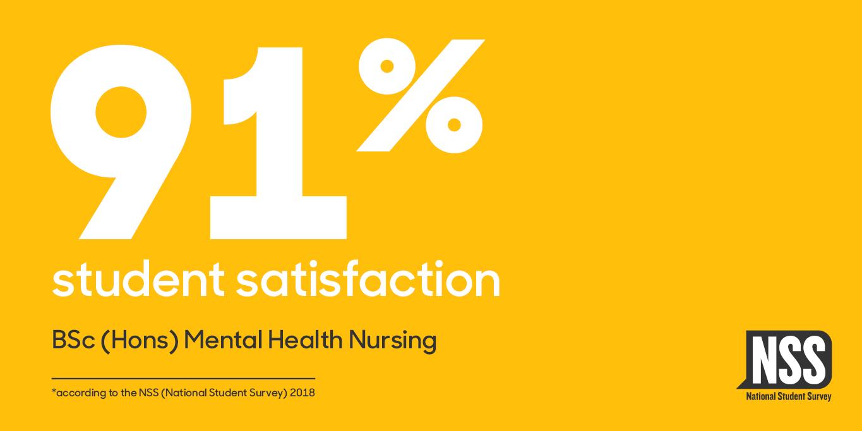 NSS Website Banner 2018 (courses) Mental Health Nursing
