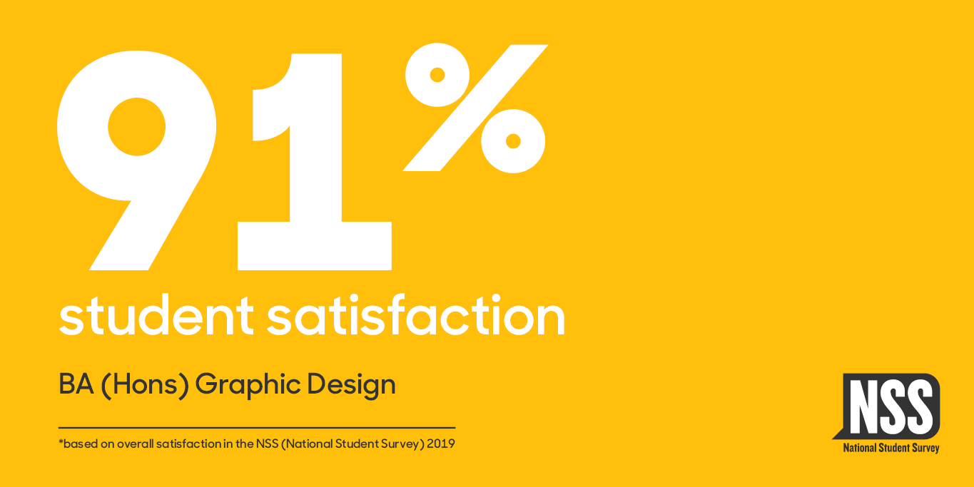 NSS Website Banners 2019 (courses) Graphic Design