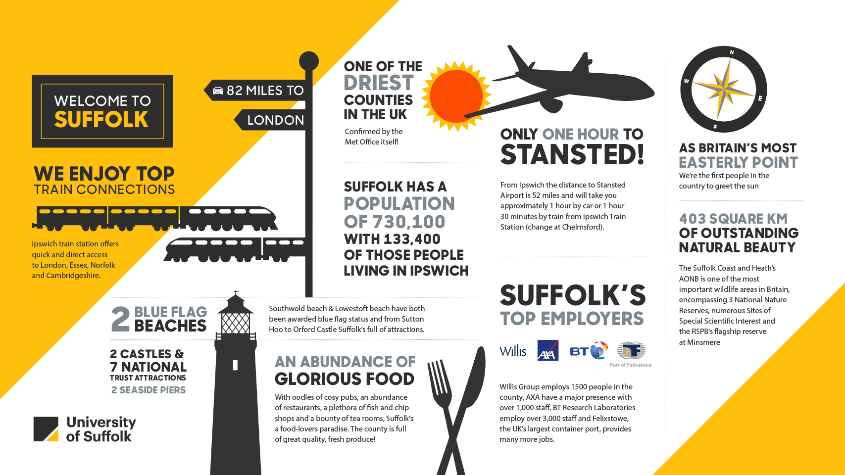 Why Suffolk Infographic