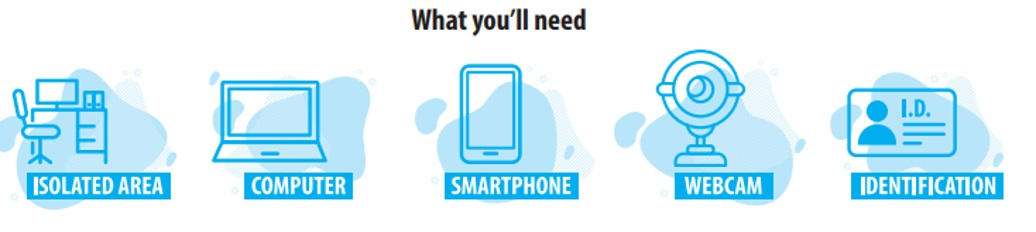 What you will need. Isolated Area - Computer - Smartphone - Webcam - Identification